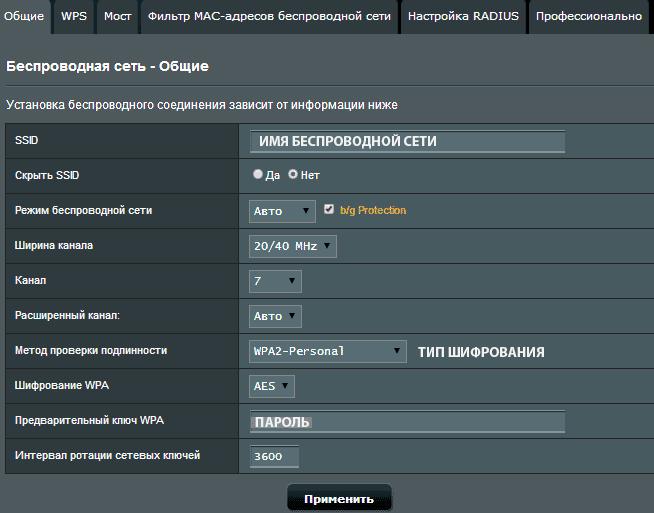 Zoznamka stránky on-line chat